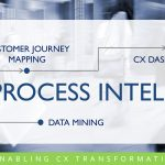 CX Process Intelligence