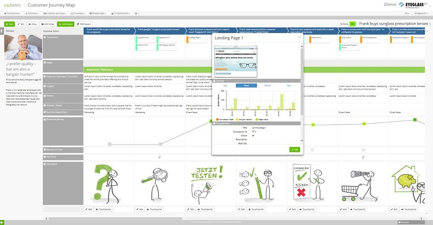 Customer Journey Map Template Customer Journey Mapping Software - Journey mapping software
